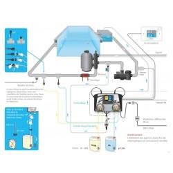 plan régulation automatique chlore et ph piscine