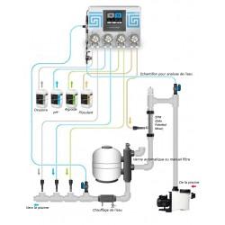 schéma régulation oxygène actif et pH connectée