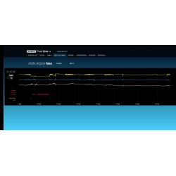 Aseko régulation automatique chlore et ph connectée - Pool Live